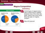 magma composition3
