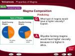 magma composition4