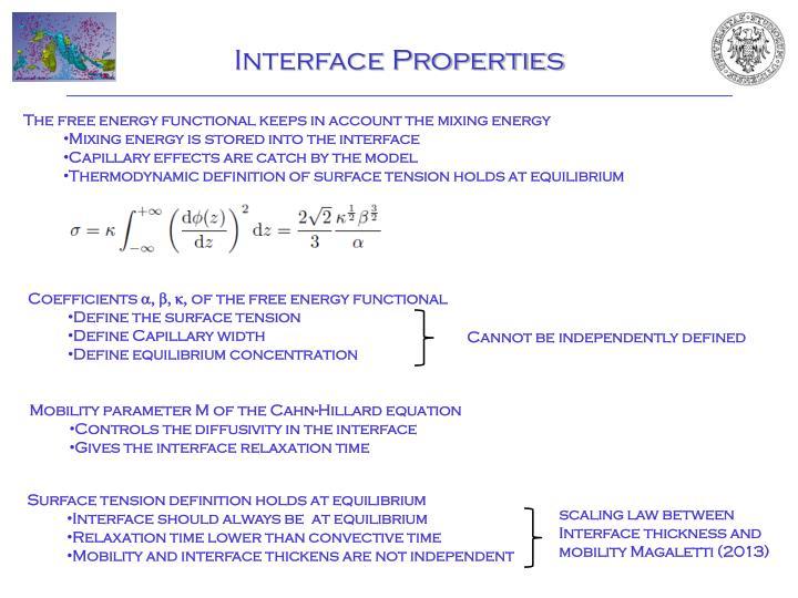 Interface Properties