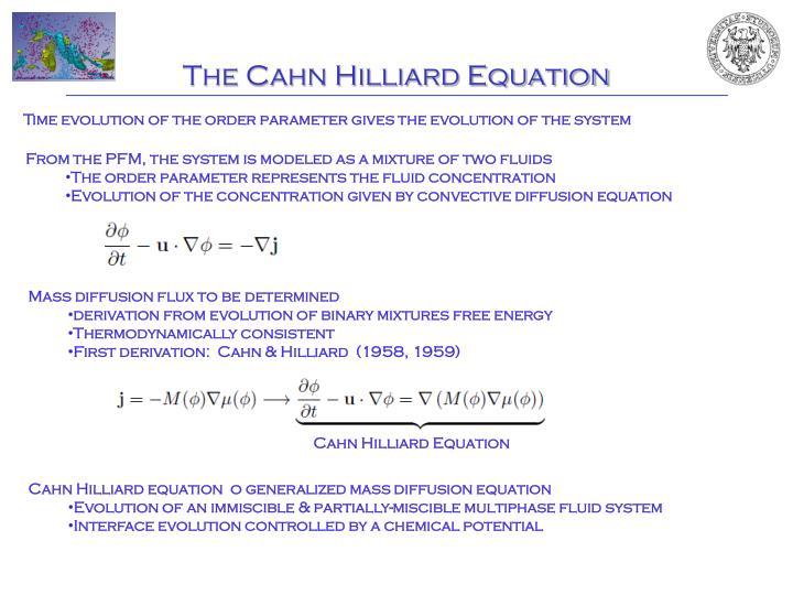 The Cahn Hilliard Equation