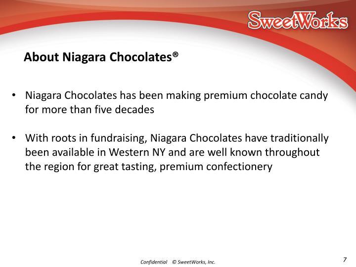 About Niagara Chocolates®