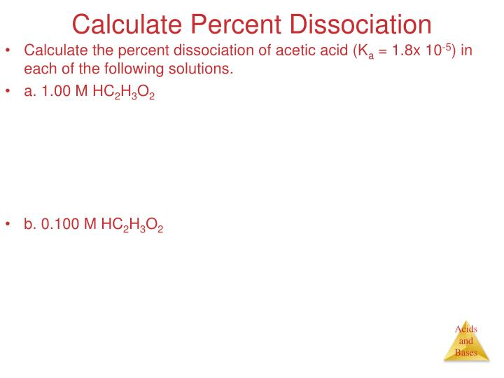 Calculate Percent Dissociation