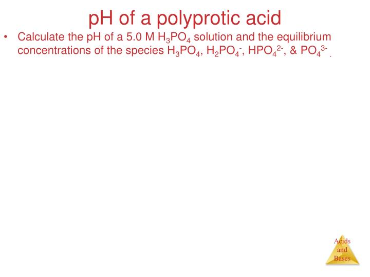 pH of a polyprotic acid