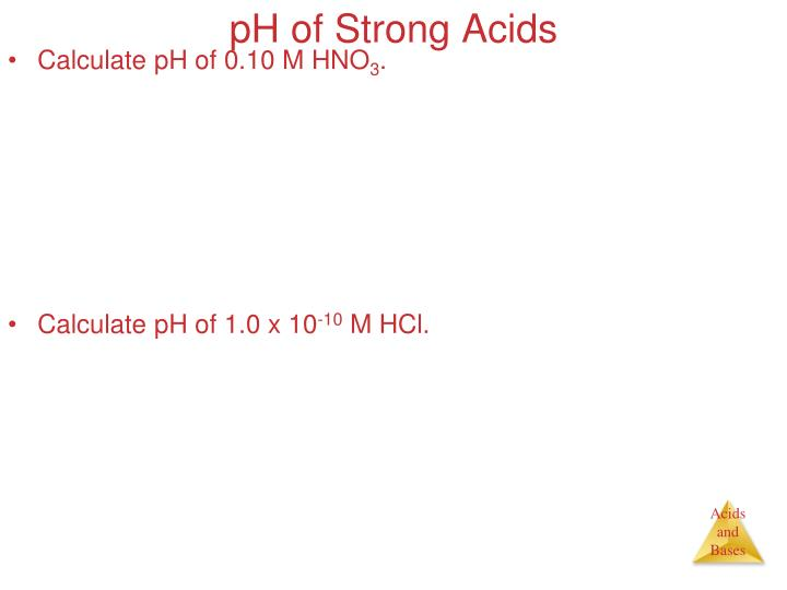pH of Strong Acids