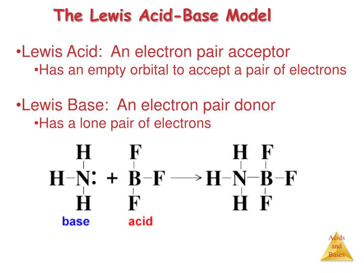 The Lewis Acid-Base Model