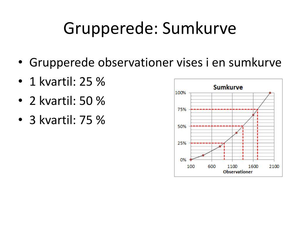 37fe55fb974 PPT - Statistik PowerPoint Presentation - ID:2276536