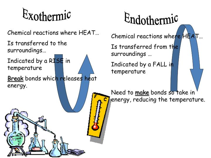 a lab experiment to determine exothermic and endothermic reactions Students will be able to determine if a reaction is exothermic (energy losing) or endothermic (energy gaining) based on quantitative and qualitative analysis.