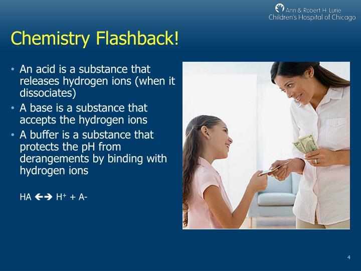 Chemistry Flashback!