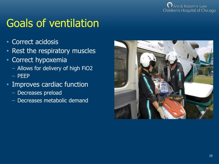 Goals of ventilation