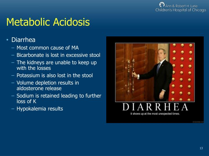 Metabolic Acidosis