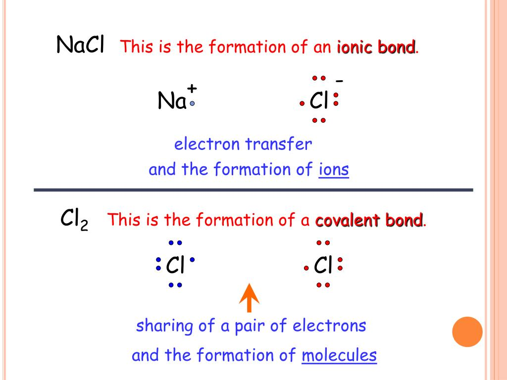 Ppt Covalent Bonds Electronegativity Differences And Ionic Polar Nonpolar Classification Powerpoint Presentation Id 2276716