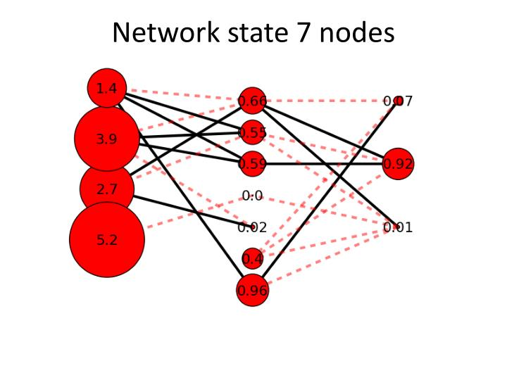 how many hidden layers and nodes pdf