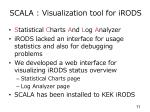 scala visualization tool for irods