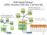 xor based backup 100 recovery with any 2 servers fail