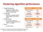 clustering algorithm performance