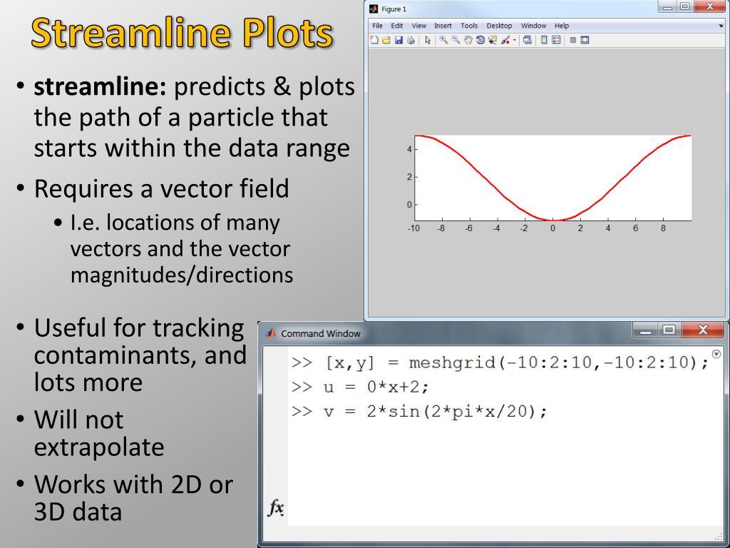PPT - Advanced Plotting Techniques PowerPoint Presentation