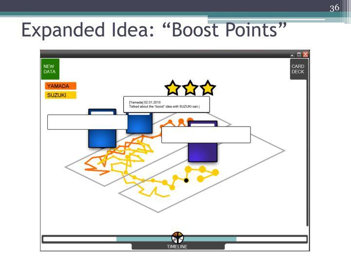 "Expanded Idea: ""Boost Points"""