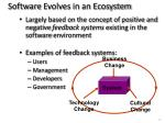 software evolves in an ecosystem