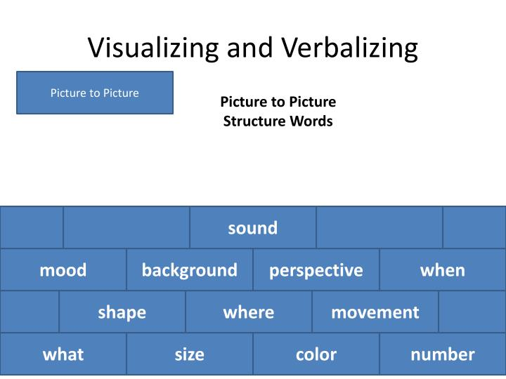 visualizing verbalizing Visualizing and verbalizing has 25 ratings and 5 reviews caroline said: an essential read for anyone working with children even if you do not provide t.