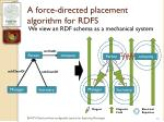 a force directed placement algorithm for rdfs