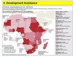 4 development assistance