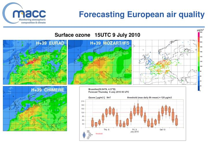 Forecasting European air quality