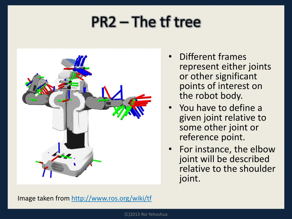 PPT - ROS - Lesson 8 PowerPoint Presentation - ID:2277956