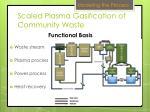 scaled plasma gasification of community waste