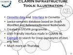 clarin infrastructure tools illustration11