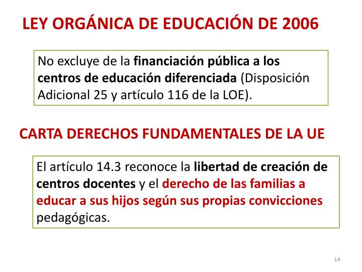 LEY ORGÁNICA DE EDUCACIÓN DE 2006