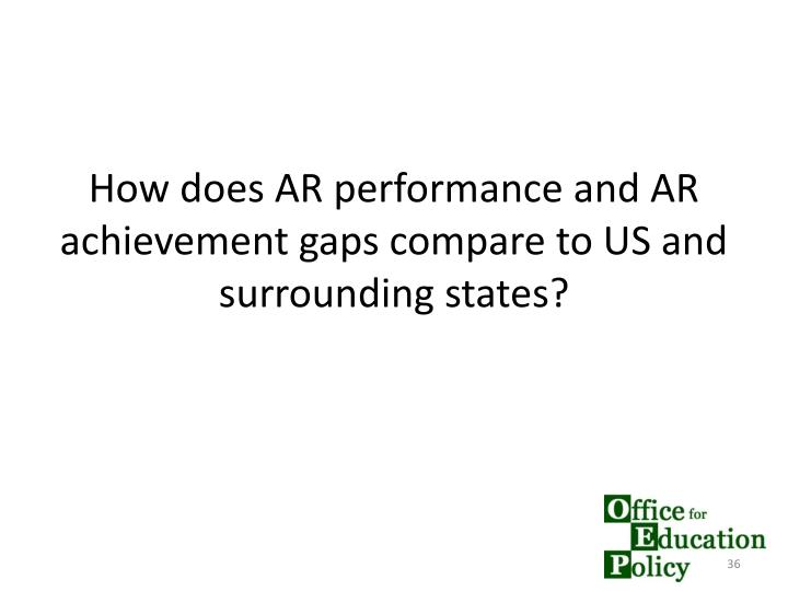 How does AR performance and AR achievement gaps compare to US and surrounding states?