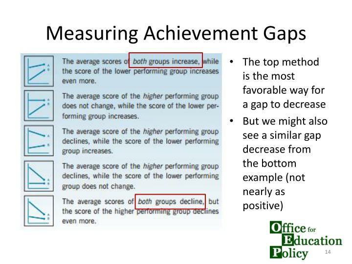 Measuring Achievement Gaps