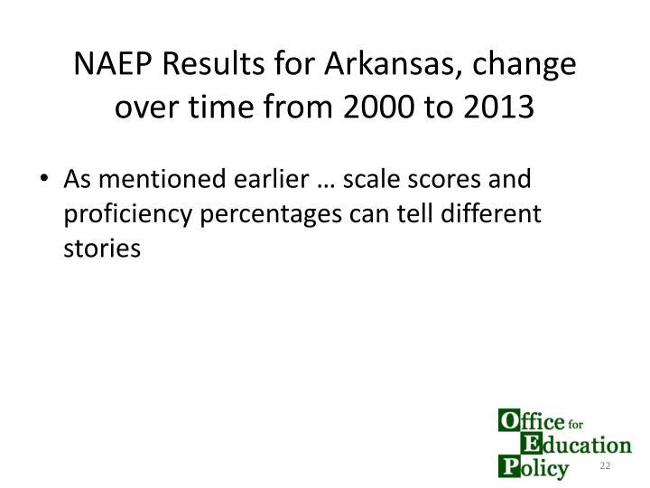 NAEP Results for Arkansas,