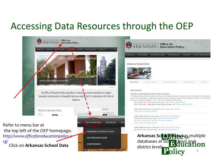 Accessing Data Resources through the OEP