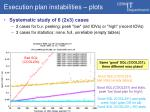 execution plan instabilities plots