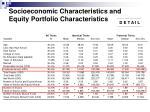 socioeconomic characteristics and equity portfolio characteristics