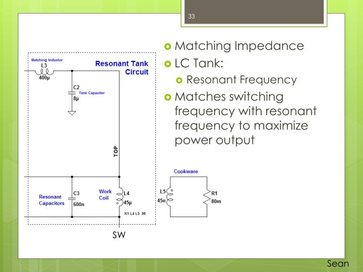Matching Impedance