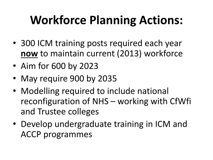 Workforce Planning Actions: