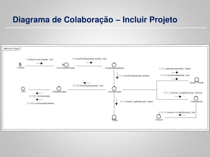Diagrama de Colaboração – Incluir Projeto