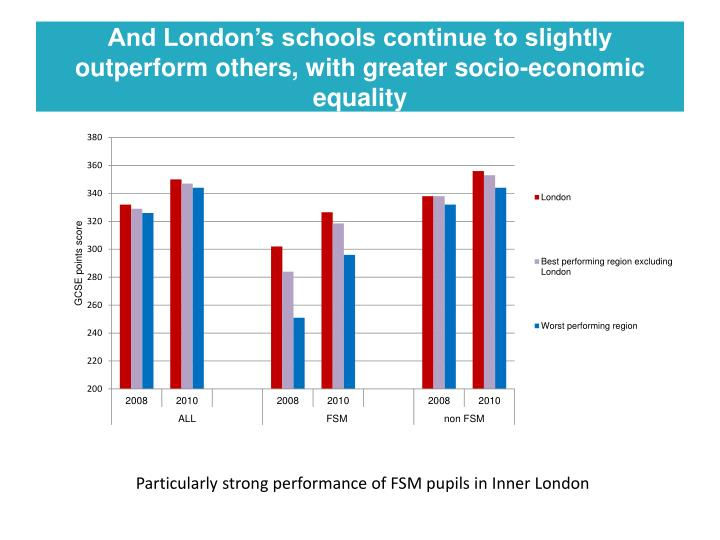 And London's schools continue to slightly outperform others, with greater socio-economic equality