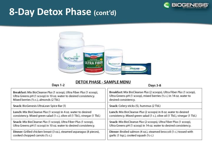 8 day detox phase cont d