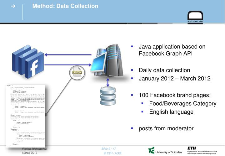 Method: Data Collection