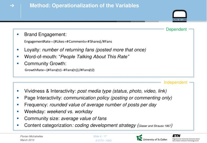 Method: Operationalization of the Variables