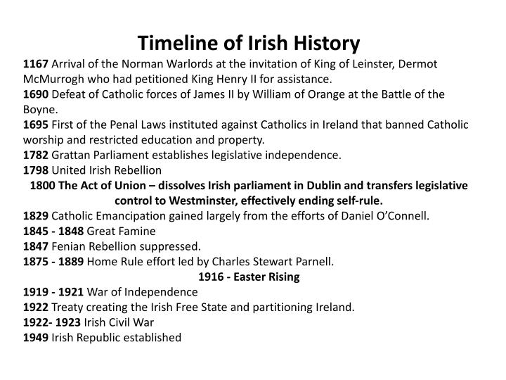 Timeline of Irish History