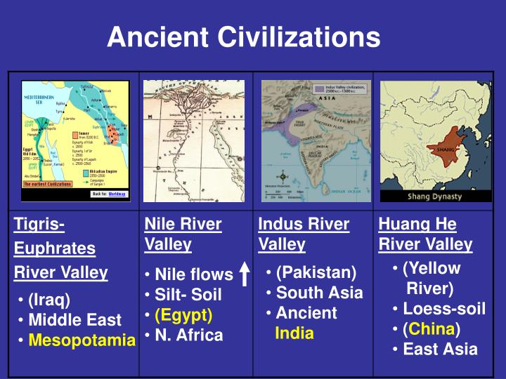 civilizations of ancient china and east asia 206 bce-220 ce han dynasty in china: c0-100: shaka and kushan invasions in northern india: c25-300: kushan rule in northwestern india: c78: kushan emporer kanishka promotes buddhism in india.