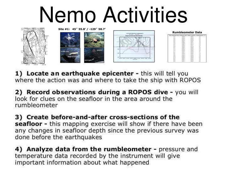 Nemo Activities