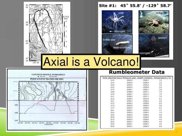 Axial is a Volcano!