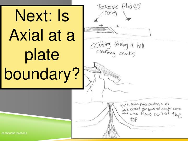 Next: Is Axial at a plate boundary?