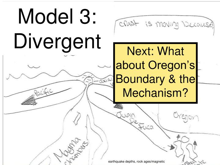 Model 3: Divergent
