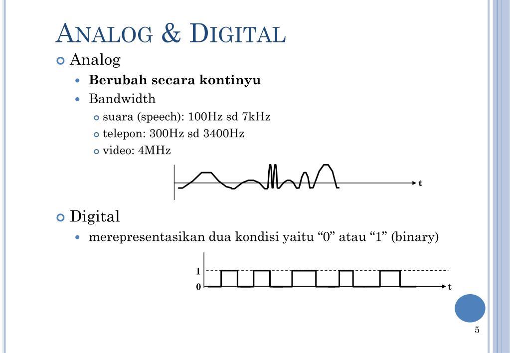 Ppt Transmisi Analog Dan Digital Powerpoint Presentation Free Download Id 2280303